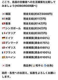 新型コロナウイルス感染拡大に伴う欧米諸国及び日本の経済対策 - 爆龍ブログ