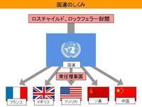 トランプ大統領 WHOの新型コロナ対策批判 資金拠出停止検討 - 蒼莱ブログ
