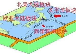 日本南海海槽地震 - 在日中国人女性の随筆