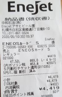 ガソリン - びぃのブログ