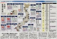 「全国の原発の状況」/ こちら原発取材班東京新聞 - 瀬戸の風