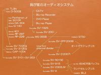 現在のうちのオーディオ・システム図 - 気儘なクマの気儘日記