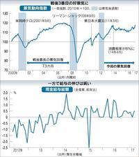 麻生太郎財務相、『景気回復による税収増を。』と真っ当な発言をしてますが、DS裏社会から叱責されませんか? - 蒼莱ブログ