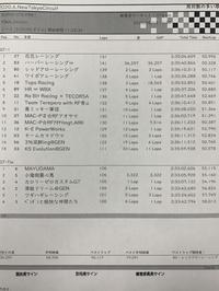 SUPER GTK PREMATCH!!終了(2020.6.13) - 新東京フォトブログ