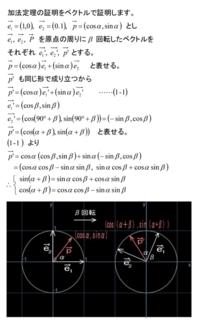 基本編(1)ベクトルで加法定理の証明 - 得点を増やす方法を教えます。困ってる人の手助けします。1p500円より。