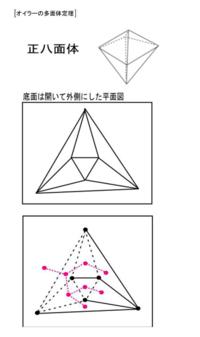 基本編(10)オイラーの多面体定理 - 齊藤数学教室のお弟子さんを取ります。年令実力は問わず。