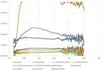 垂直落射反射率 - ミクロ・マクロ・時々風景