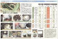 「山菜のセシウム調理でどこまで低減?」/  こちら原発取材班東京新聞 - 瀬戸の風