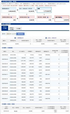 6月株取引収支結果&LOVE PSYCHEDELICO - かたちゃんのサディスティック投資生活