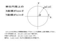 基本編(17)空間図の作り方 - 齊藤数学教室のお弟子さんを取ります。年令実力は問わず。