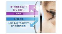 ☆眼の健康を守るレンズ☆ - メガネのノハラ フォレオ大津一里山店 staffblog@nohara