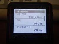 最強のアルミバイクに乗る⑦ - 服部産業株式会社サイクリング部(3冊目)