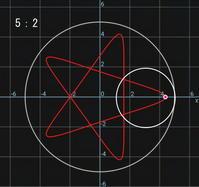画像作成講座 [7] イの曲線を解説 - 得点を増やす方法を教えます。困ってる人の手助けします。1p500円より。