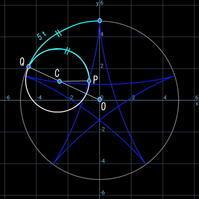 画像作成講座 [9] 星の向きを直す式を考える - 得点を増やす方法を教えます。困ってる人の手助けします。1p500円より。