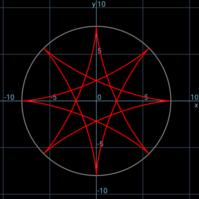 画像作成講座 [10] ウの型の曲線群 - 得点を増やす方法を教えます。困ってる人の手助けします。1p500円より。