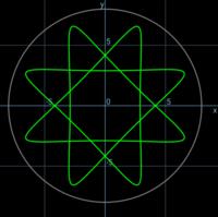 画像作成講座 [12] 全ての回転を説明 - 得点を増やす方法を教えます。困ってる人の手助けします。1p500円より。
