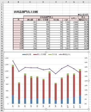 Excel_ワザ 項目軸を縦書きに - 京都ビジネス学院 舞鶴校
