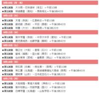 大阪桐蔭(大阪) vs 東海大相模(神奈川)の決勝戦? - 気楽おっさんの蓼科偶感