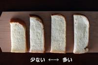 パン教室で「糖配合の比較」 - Takacoco Kitchen