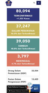 7月15日(水)の集計インドネシア政府発表より - 手相占い 本・水槽・その他