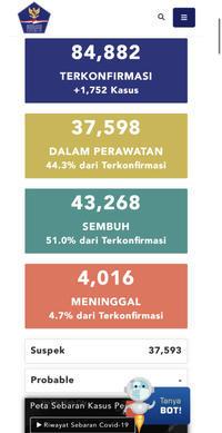7月18日(土)の集計インドネシア政府発表より - 手相占い 本・水槽・その他