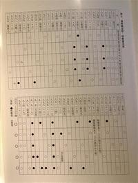 周防岩国錦帯橋を応援します - ジャズトランペットプレイヤー河村貴之 丸出しブログ