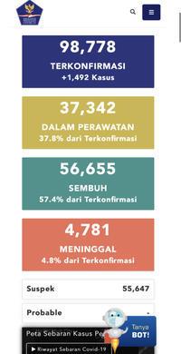 7月26日(日)の集計インドネシア政府発表より - 手相占い 本・水槽・その他