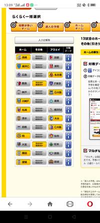 第1174回Toto - Rakuten1010's Blog