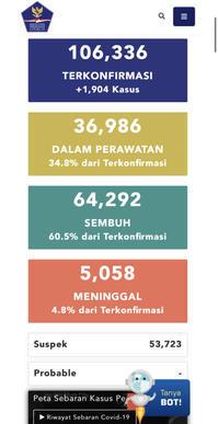 7月30日(木)の集計インドネシア政府発表より - 手相占い 本・水槽・その他
