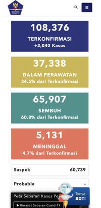 7月31日(金)の集計インドネシア政府発表より - 手相占い 本・水槽・その他