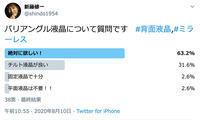 2020/08/11バリアングル液晶についてのアンケート - shindoのブログ