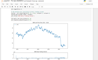 Paizaラーニング「日別訪問者数の最大平均区間(large) Python3編」 - Foolsmoney's Blog
