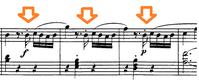 発表会のあとのピアノのレッスン、モーツァルトのソナタK.570 - いろんなところに出没中