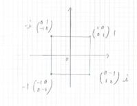 逆行列におけるad-bcとはなにか 2 - ワイドスクリーン・マセマティカ
