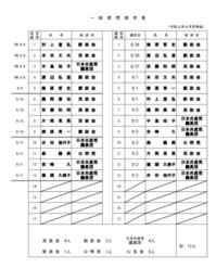 代表者会及び青年会議所活動 - 種清よしゆき活動日記