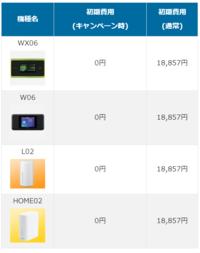 Broad WiMAXはキャンペーンがお得!他社とのキャンペーンを比較! - メディア情報まとめ