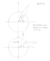 2*2行列の幾何学的解釈 2 - ワイドスクリーン・マセマティカ
