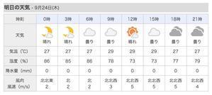 明日、木曜日、弱めの北風。 - 沖縄の風