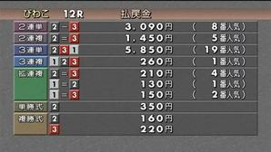 (びわこ12R)GI第7回ヤングダービー優勝戦 - Macと日本酒とGISのブログ