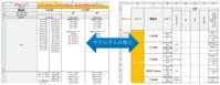 [Excel VBA] 行と列を入れ替えたシートを作る - ( どーもボキです。 > Z_ ̄∂