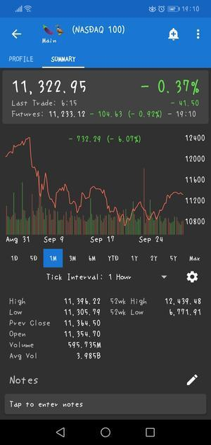 システムトレード(分散株と国債)