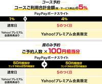 GoToイート併用可能 Yahooロコ 5の付く日・日曜予約で+5%還元 席のみ予約も特典あり - 白ロム中古スマホ購入・節約法