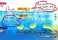 ★ウトウト通信vol.4★ - 佐藤歩blog「あ...わっしょいわっしょい!」
