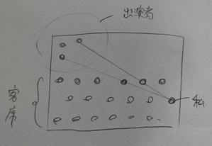 VR×カフェ×演劇!「人の気も知らないで」福岡公演を見ての感想。 - PINstage高崎大志の「さくてきブログ2」