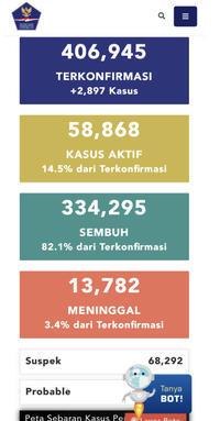 10月30日(金)の集計インドネシア政府発表より - 手相占い 本・水槽・その他