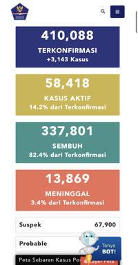 10月31日(土)の集計インドネシア政府発表より - 手相占い 本・水槽・その他