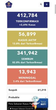 11月1日(日)の集計インドネシア政府発表より - 手相占い 本・水槽・その他
