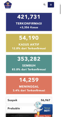 11月4日(水)の集計インドネシア政府発表より - 手相占い 本・水槽・その他