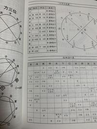 2021年算命学手帳 - マミーの伝言