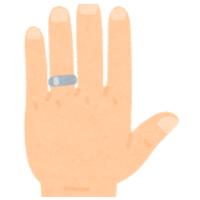 若者が結婚しない理由について、貧困国ほど結婚してることから「金が無いから」というのは否定された - フェミ速
